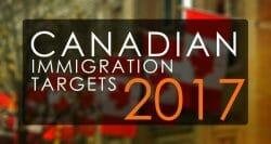 иммиграционные цели Канады на 2016 год