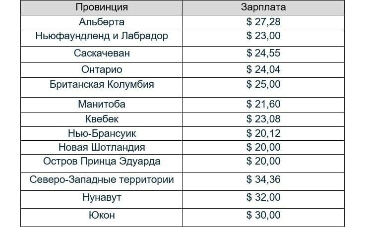 Работы и их зарплаты для девушки неяркий макияж